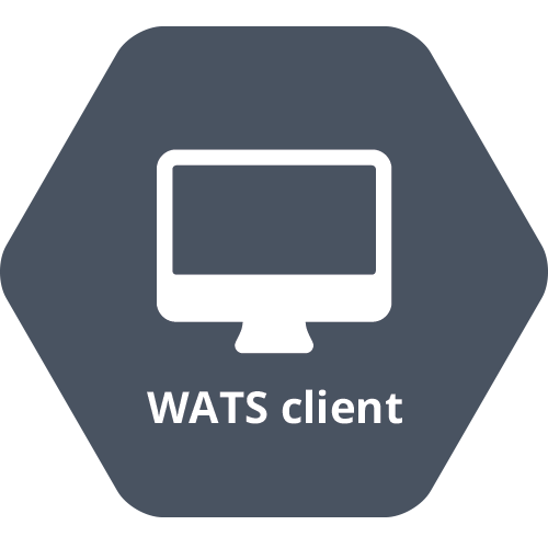 WATS features, the client module
