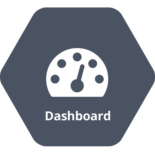 WATS features, the dashboard module