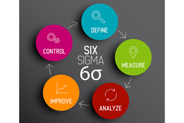 Six of the Best: How WATS Integrates with Lean Six Sigma